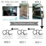 One room challenge week 3- Lets get some wall art up!