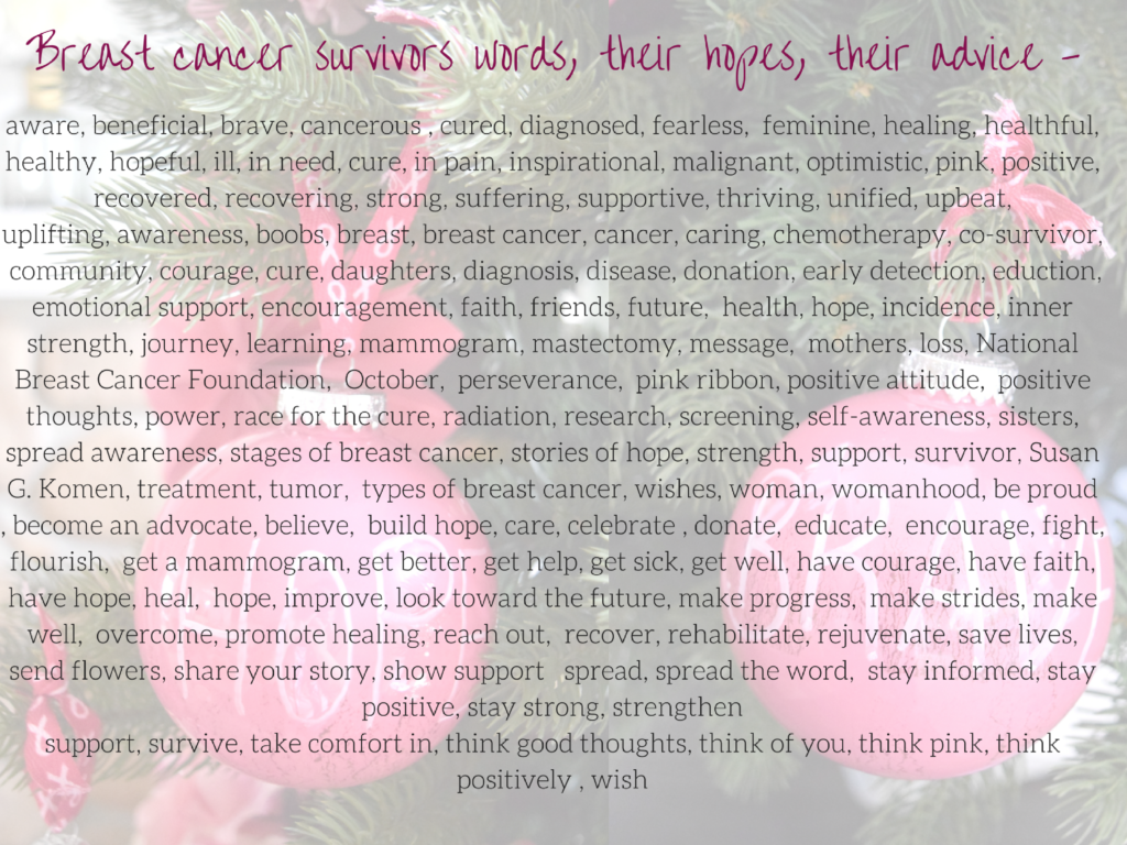breast-cancer-words