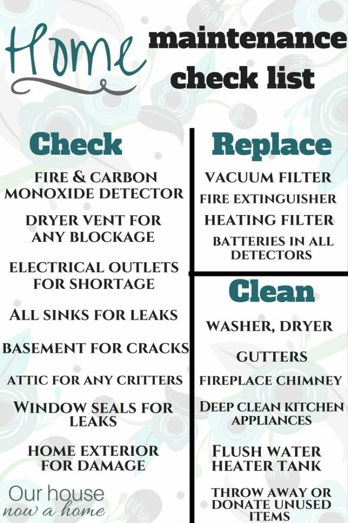 Home maintenance check list, free printable